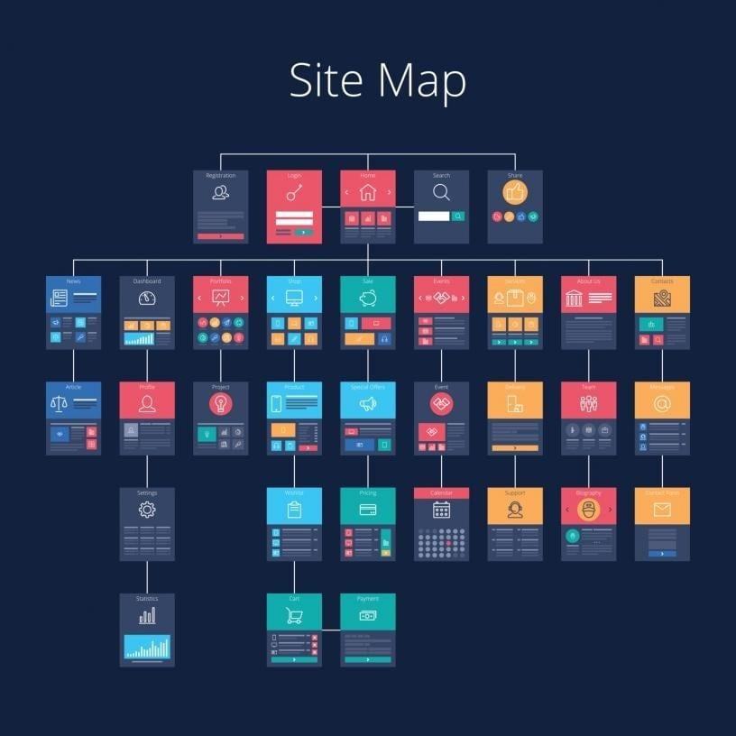 site map diagram explanation