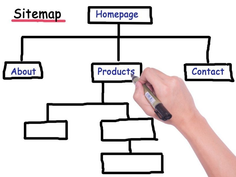 , What Is an XML Sitemap and How It Can Optimise Your Website