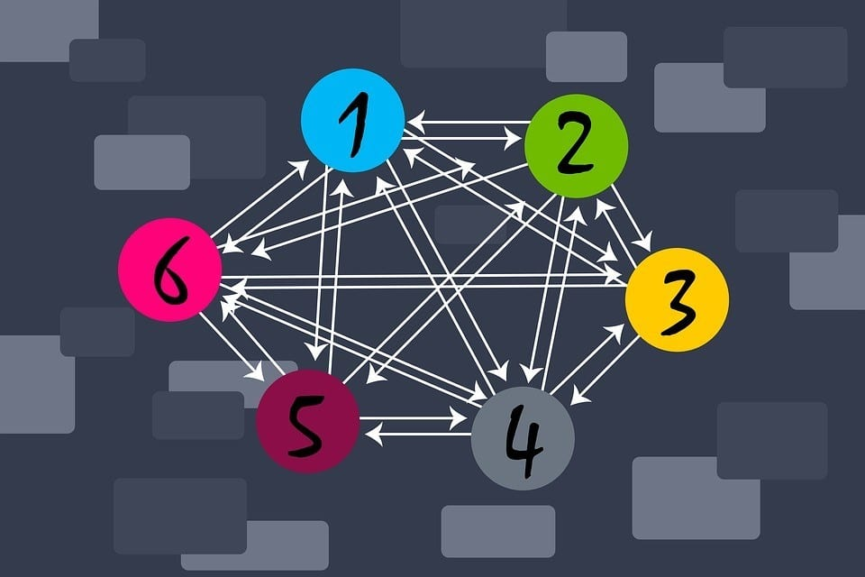 how web pages are linked together for SEO