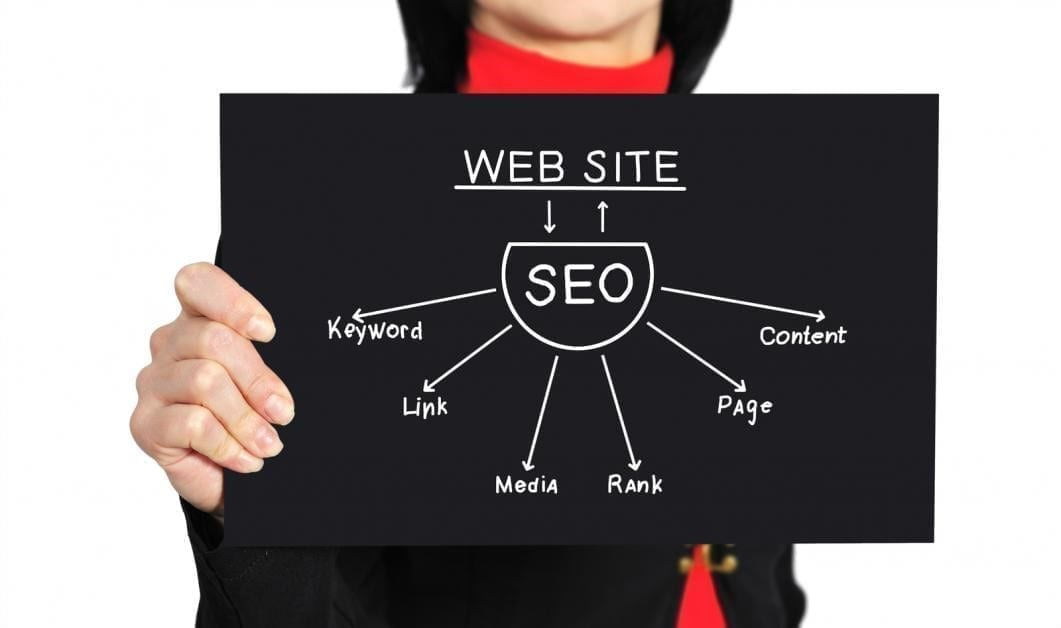Basic Aspects of SEO