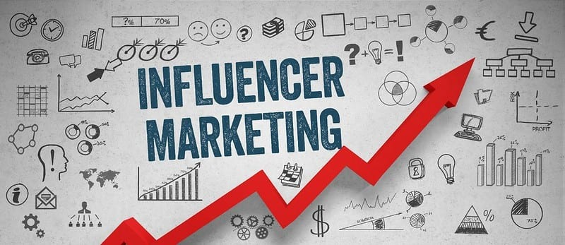 The concept of influencer marketing