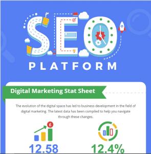 , Infographic